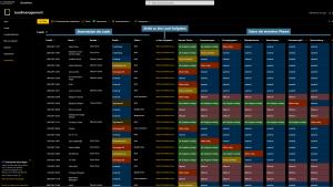 Leadmanagement - Sales Prozess Veroo Consulting und ActivBilanz auf Basis der Microsoft 365 Tools